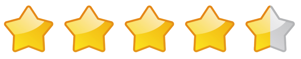 MiraDry Reviews